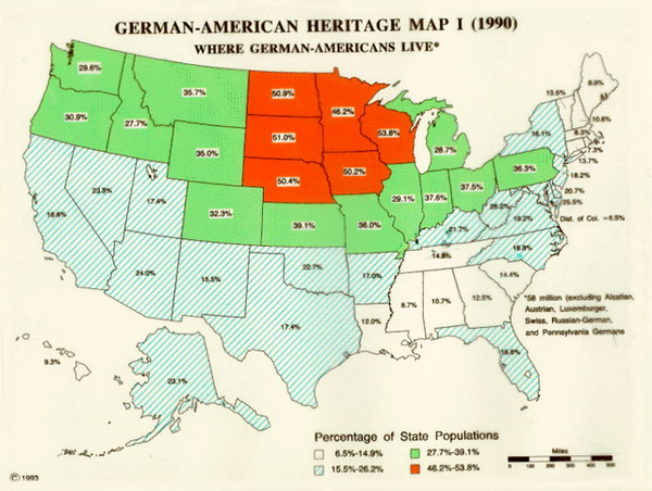 Germans in the USA